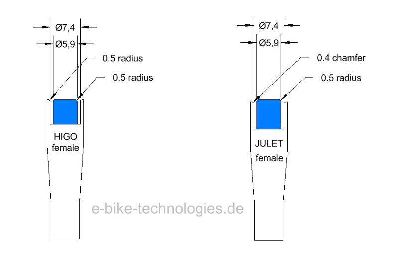 female connector dimensions